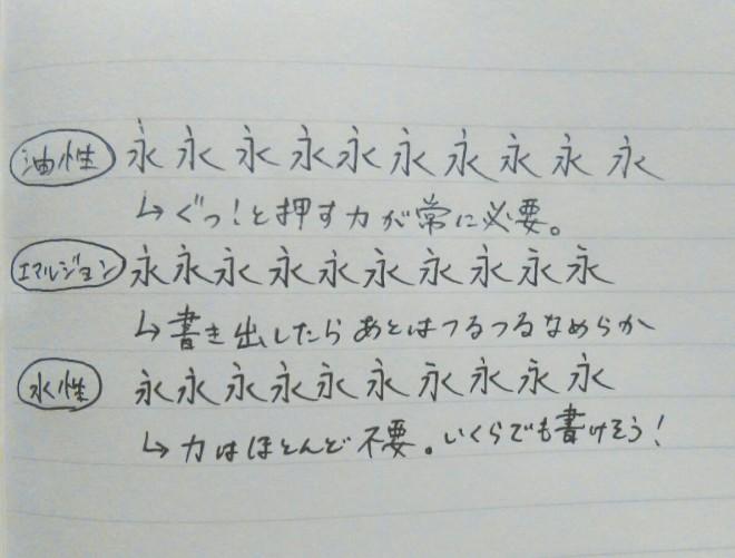 インクの選び方6