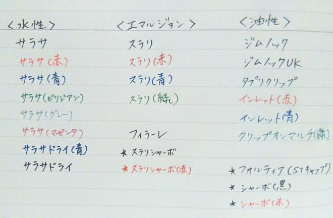 インクの選び方4